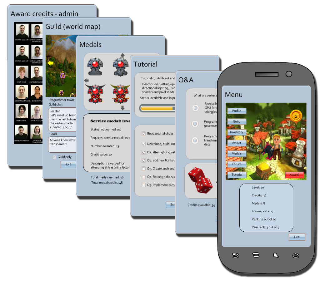 Using Gamification to Enhance Self-directed, Open Learning in Higher