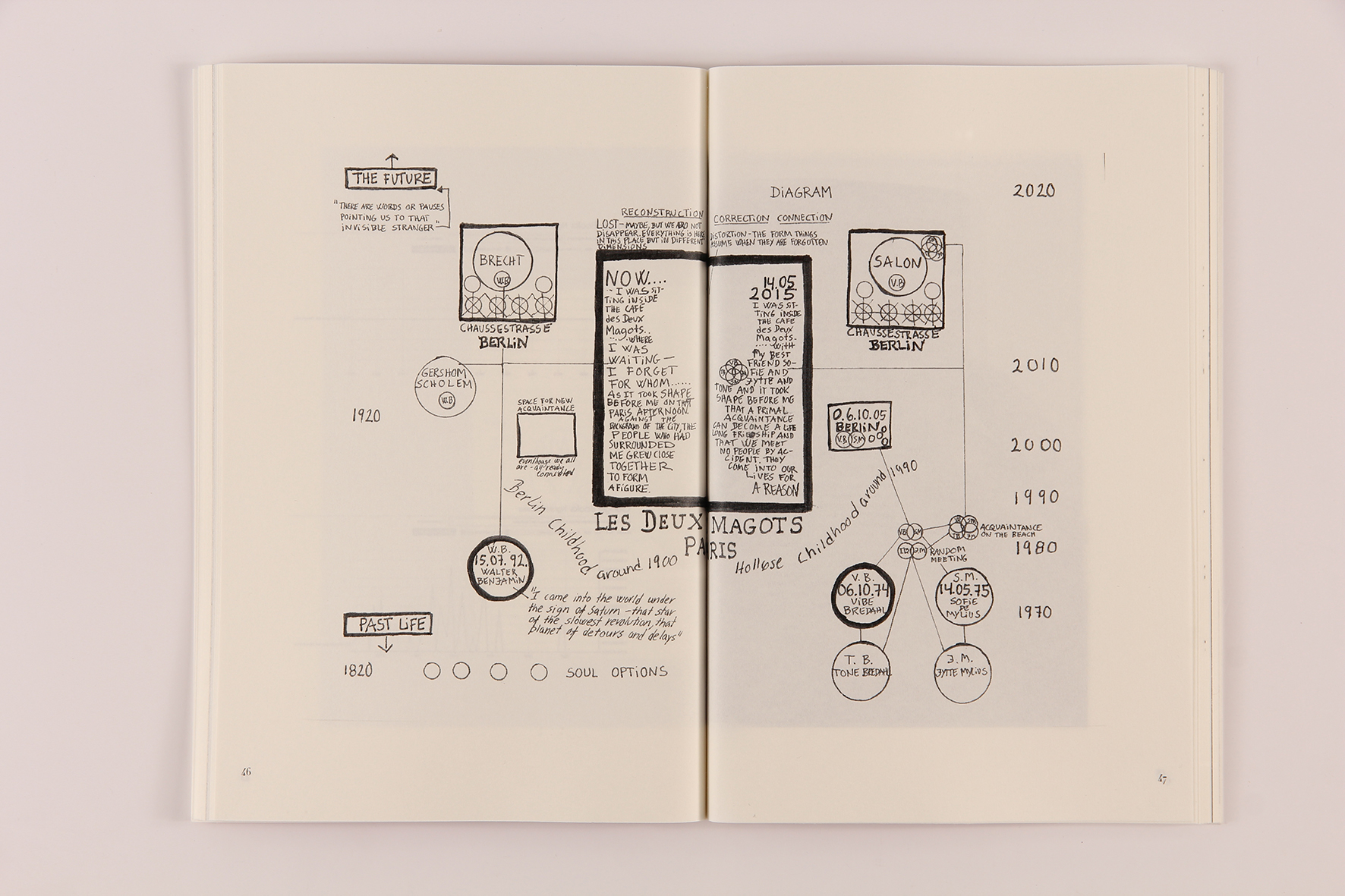 Browse By Department Sheffield Hallam University Research Archive Diagramoftheeye23 Diagram Picture Clarke Helen And Kivland Sharon Eds 2017 The Lost Diagrams Of Walter Benjamin London Ma Bibliothque